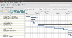 GanttProject software